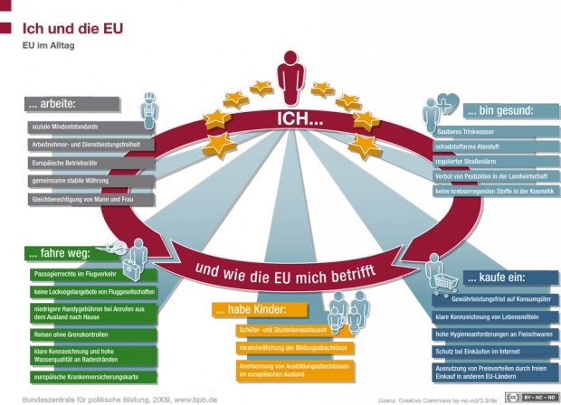 The European Citizens Initiative is a new democratic tool in the EU, which is still very much at an early stage in its development. In short, it is a framework for EU citizens' petitions.